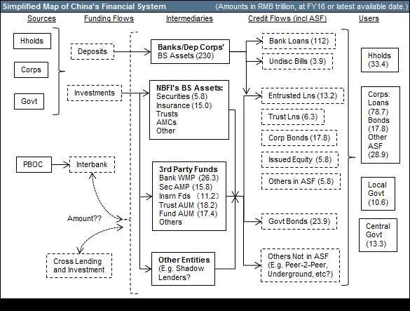 matthew-phan-chart
